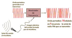 am-radio